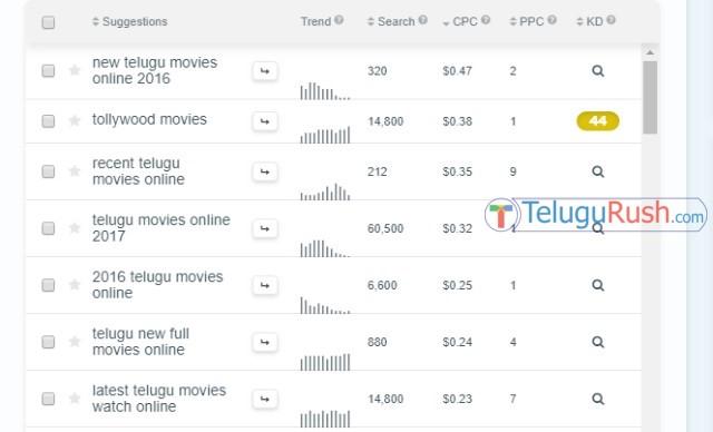 052 latest telugu movies online